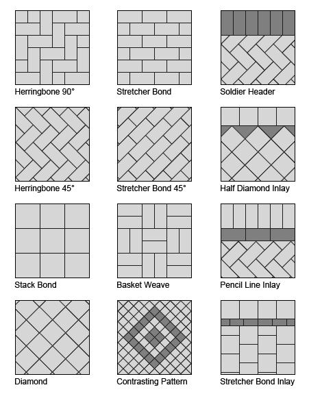 Driveway & Pathway Construction | Suddenstrike Groundwork